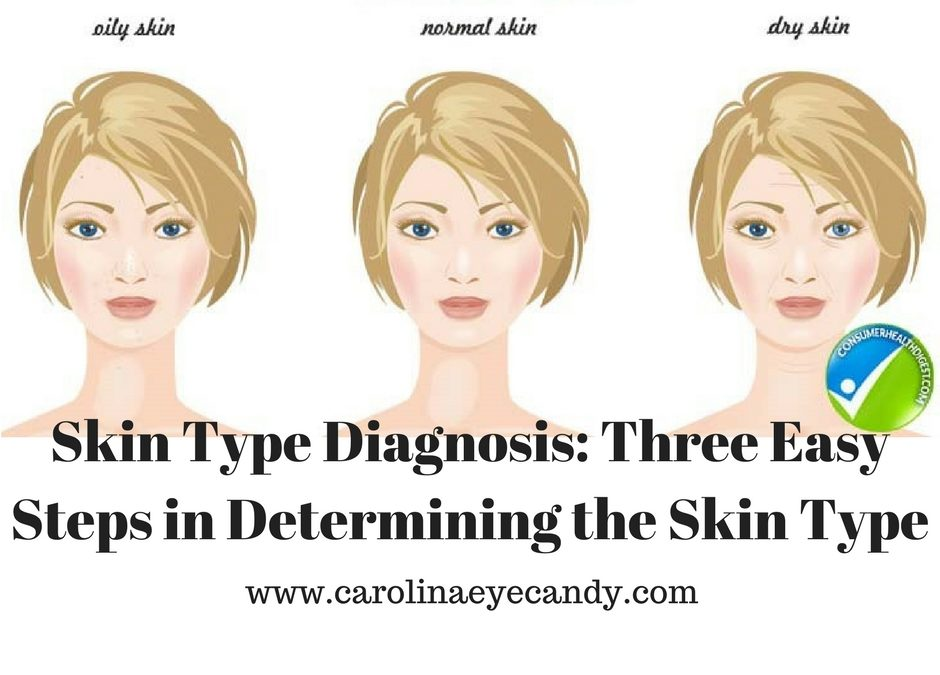 Skin Type Diagnosis: Three Easy Steps in Determining the Skin Type